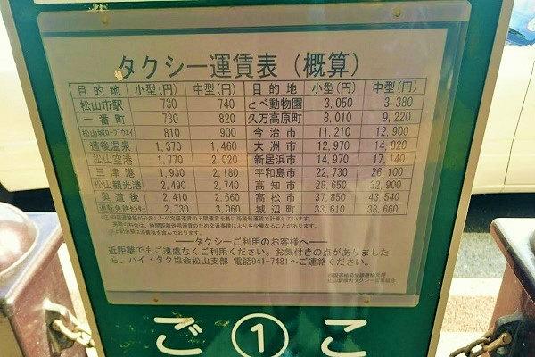 タクシー料金表